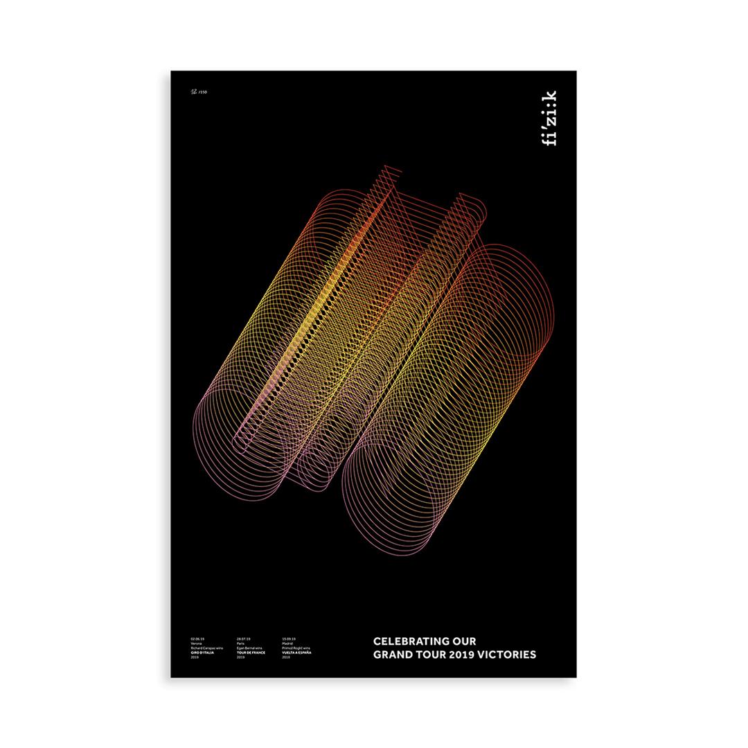 Poster Three Gran Tours